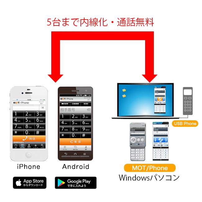 MOT/Phone Lite