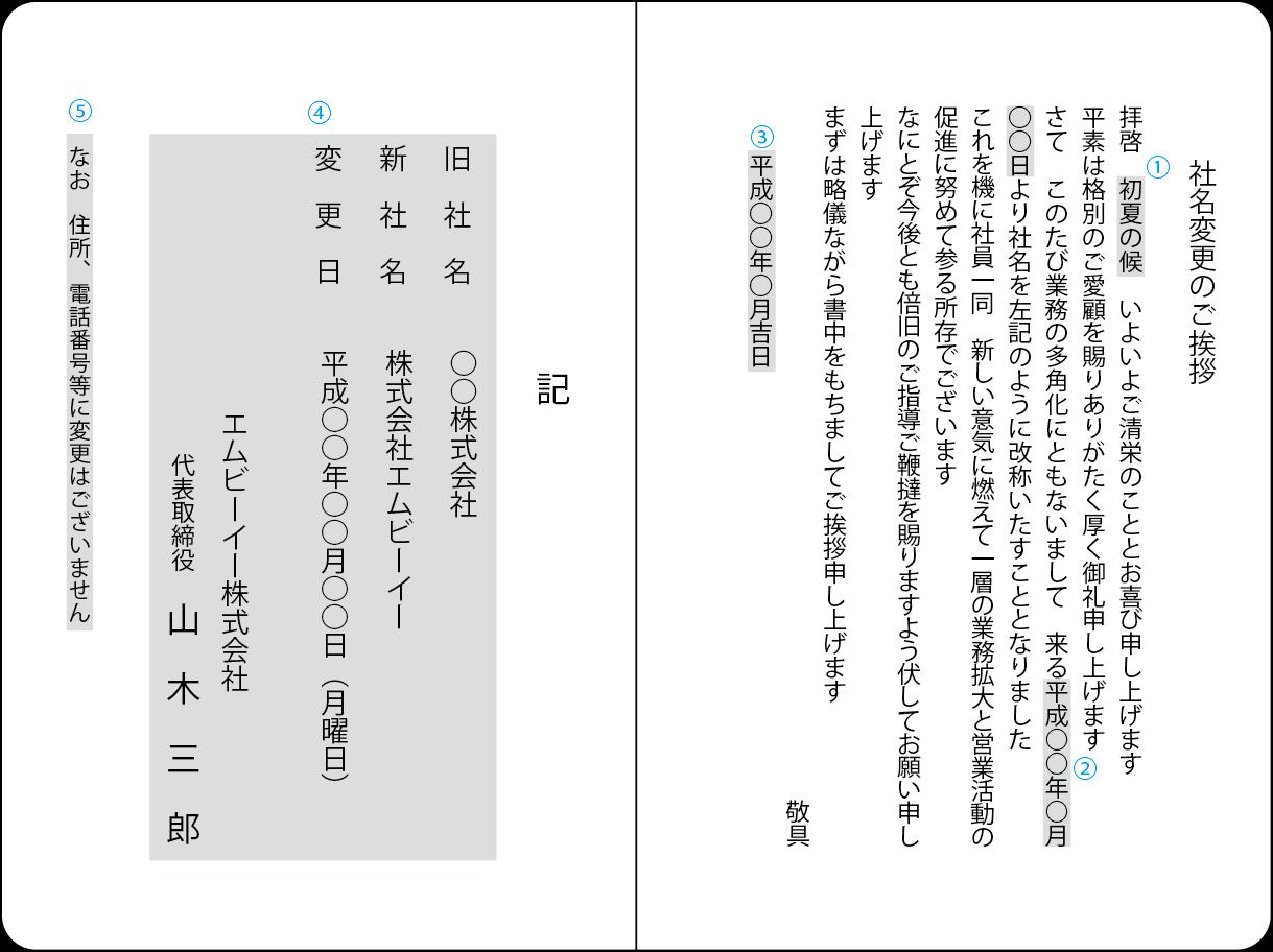 社名変更の挨拶状印刷(二つ折りカード+洋2封筒付き)